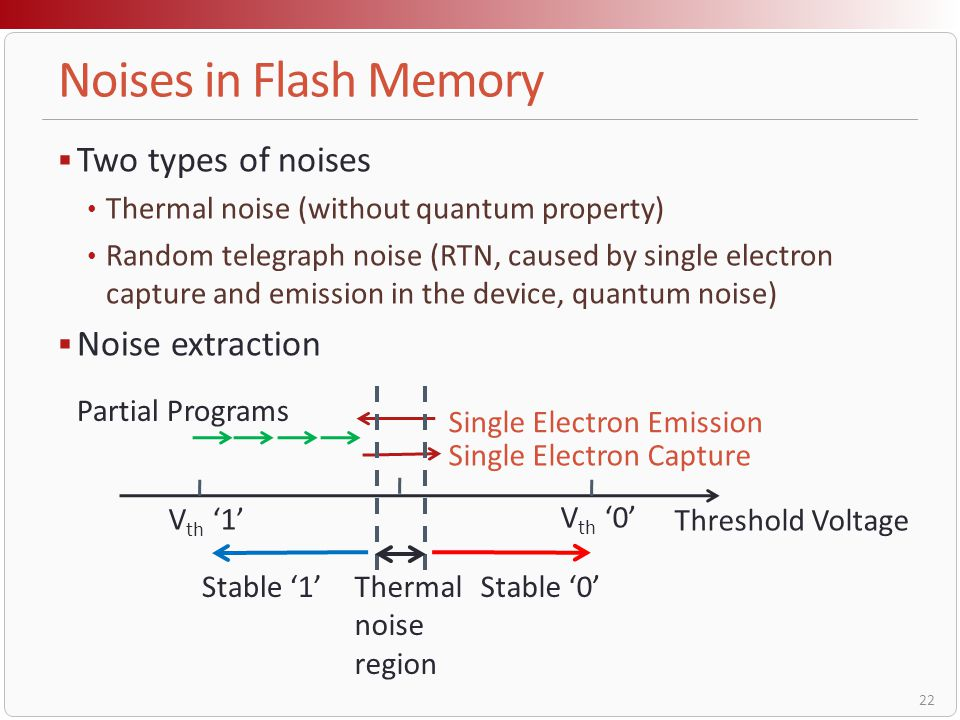 Noises in Flash Memory Two types of noises Noise extraction