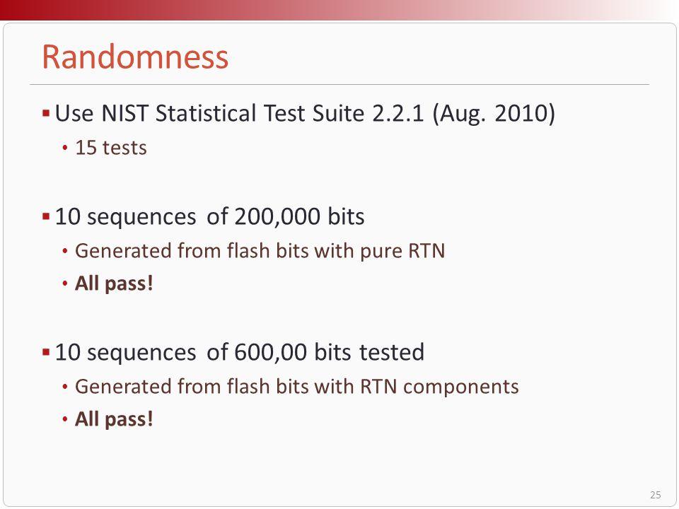 Randomness Use NIST Statistical Test Suite 2.2.1 (Aug. 2010)