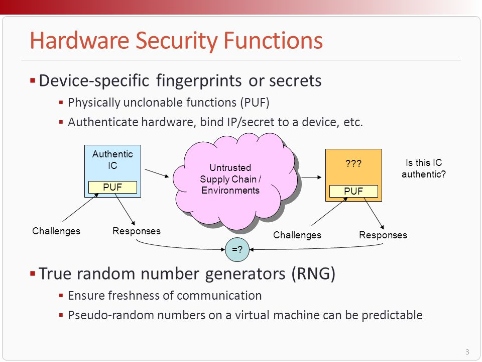 Hardware Security Functions