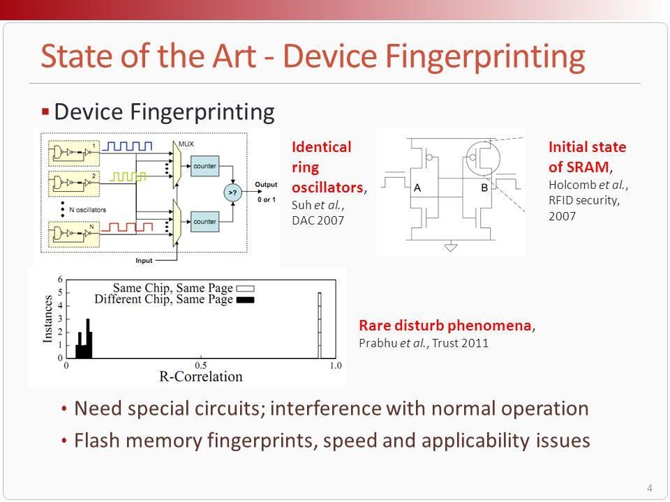 State of the Art - Device Fingerprinting