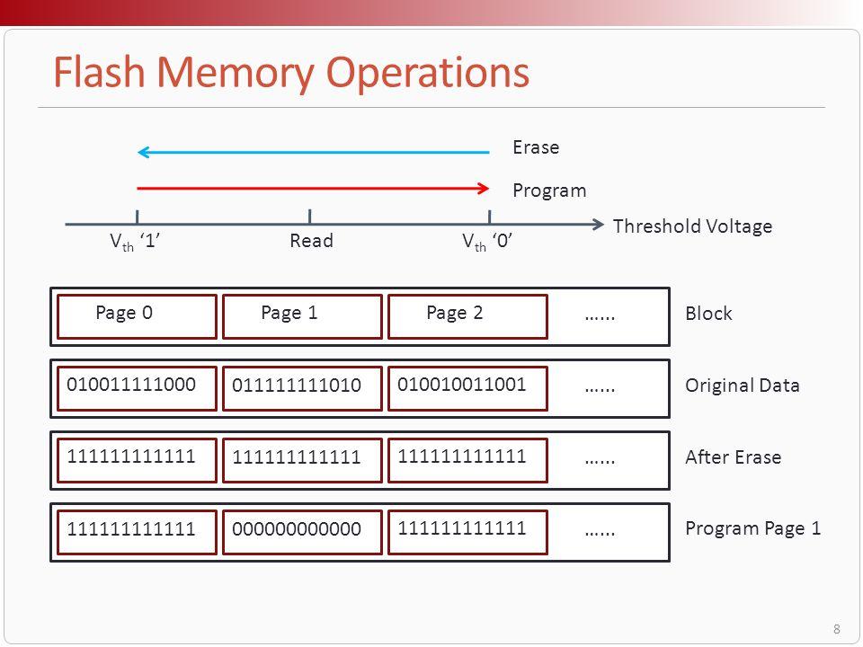 Flash Memory Operations