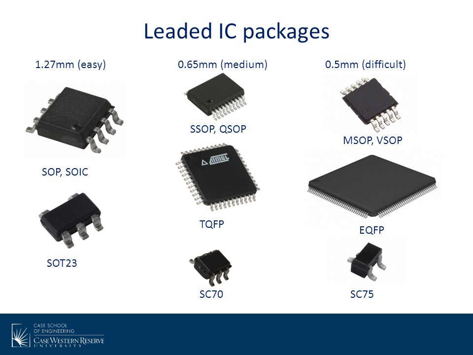 Leaded IC packages 1.27mm (easy) 0.65mm (medium) 0.5mm (difficult)