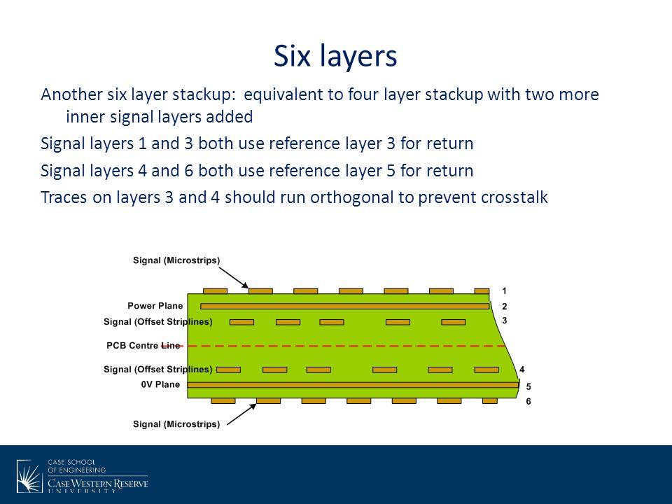 Six layers