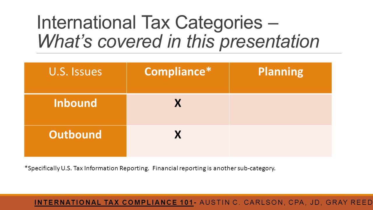 International Tax Categories – What's covered in this presentation