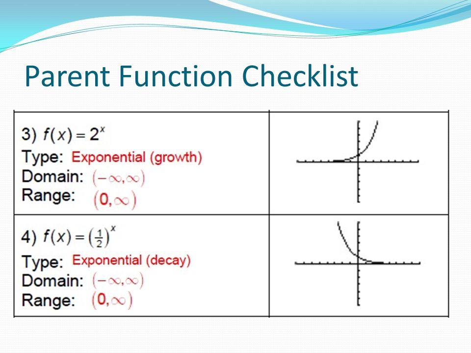 Parent Function Checklist