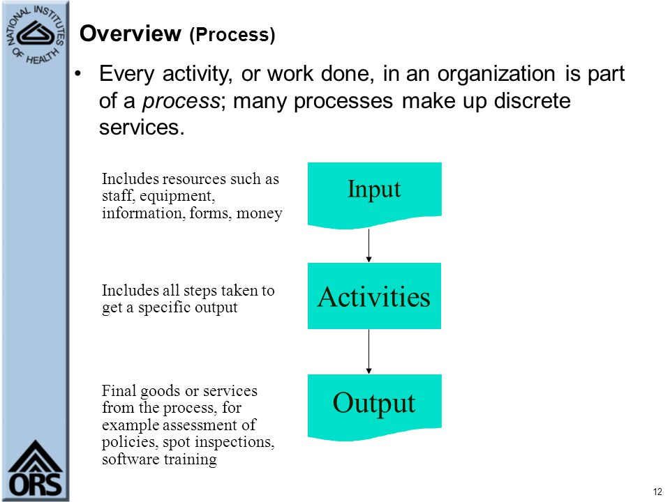 Activities Output Input Overview (Process)