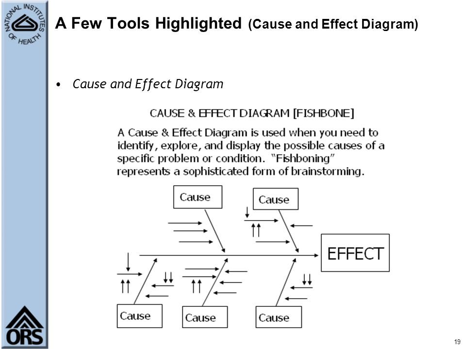 A Few Tools Highlighted (Cause and Effect Diagram)