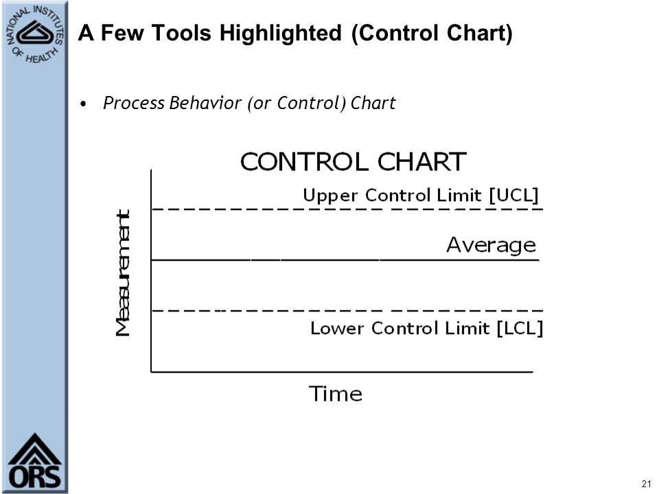 A Few Tools Highlighted (Control Chart)