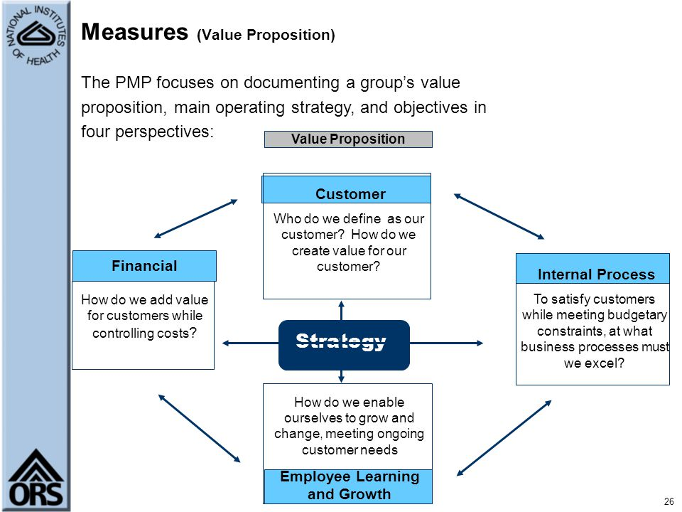 Measures (Value Proposition)