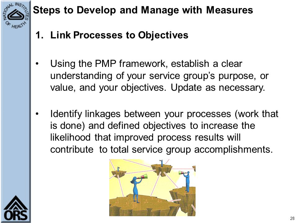 Steps to Develop and Manage with Measures