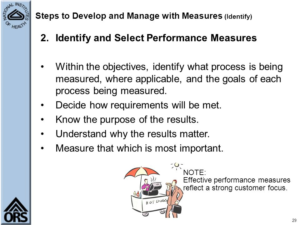 Steps to Develop and Manage with Measures (Identify)