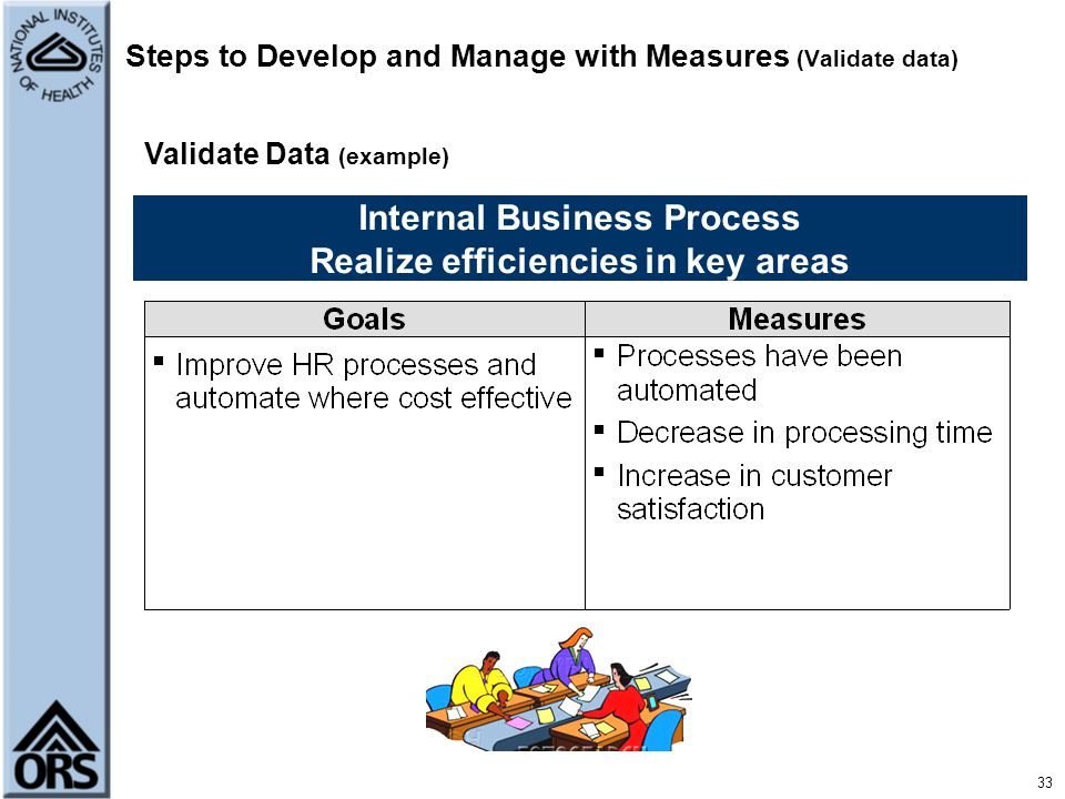 Steps to Develop and Manage with Measures (Validate data)