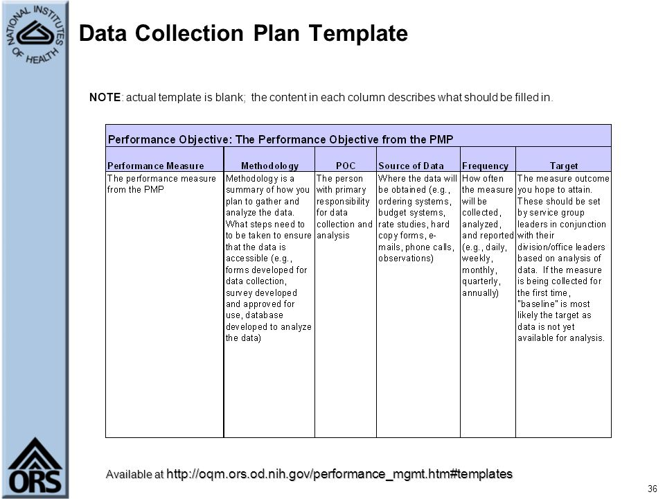 Data Collection Plan Template