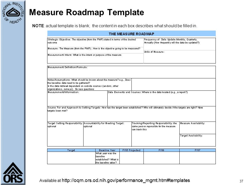 Measure Roadmap Template