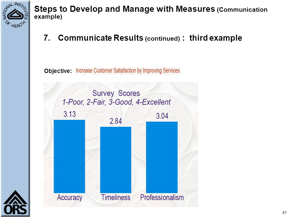 Steps to Develop and Manage with Measures (Communication example)