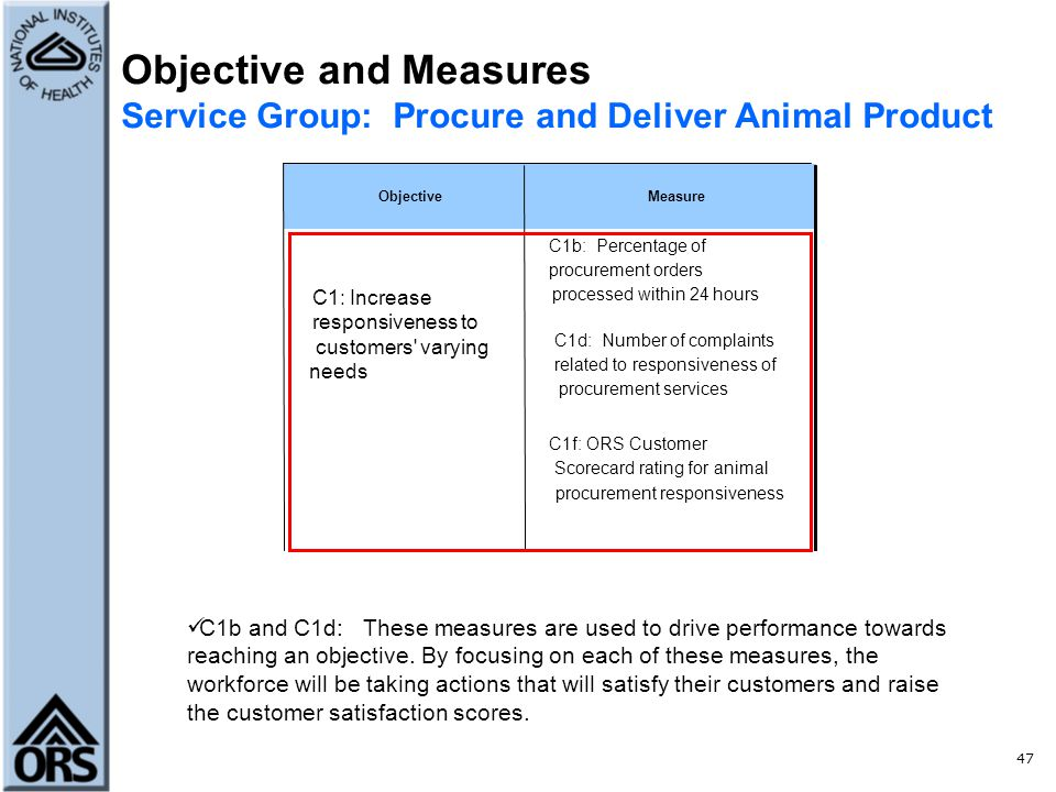 Objective and Measures Service Group: Procure and Deliver Animal Product