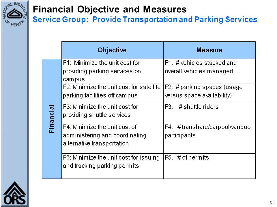 Financial Objective and Measures Service Group: Provide Transportation and Parking Services