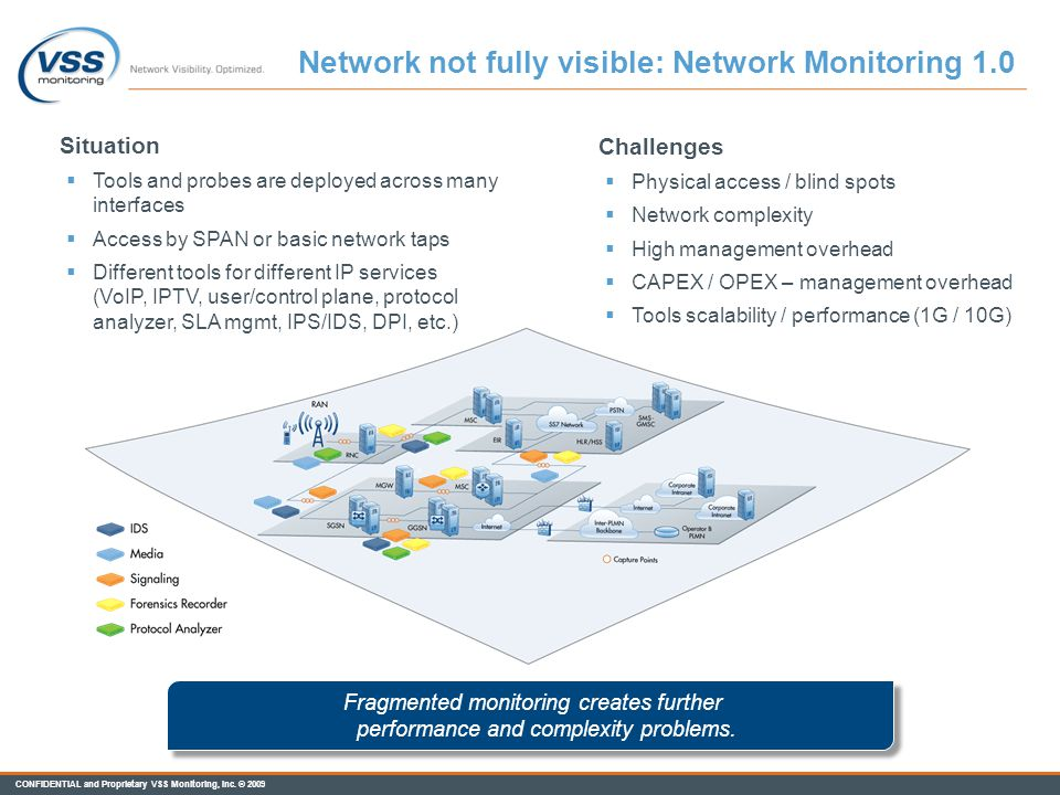 Network not fully visible: Network Monitoring 1.0