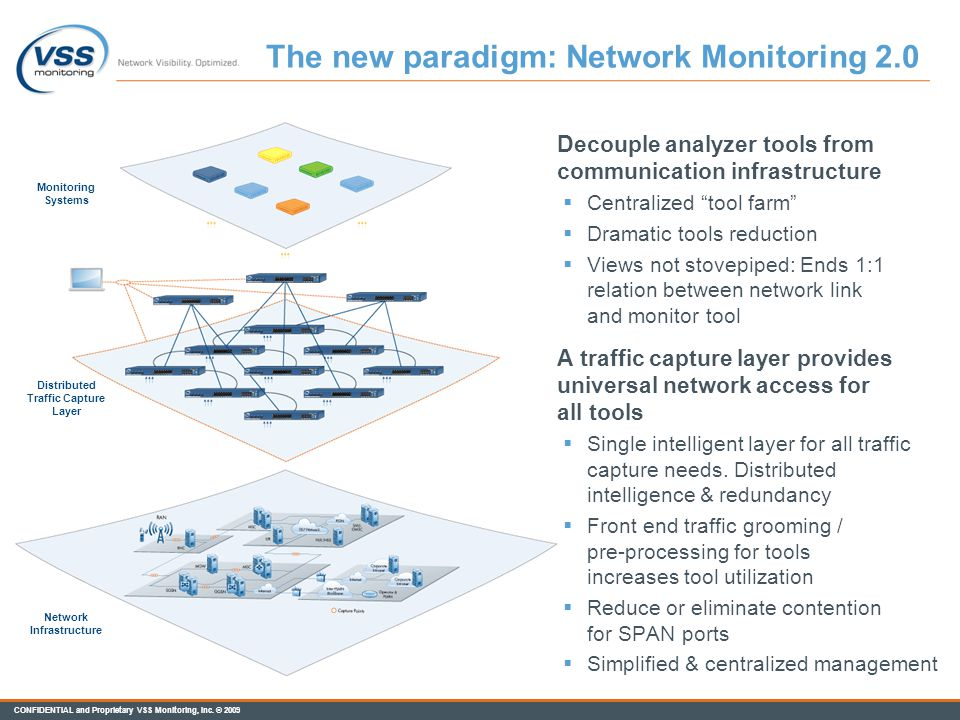 The new paradigm: Network Monitoring 2.0