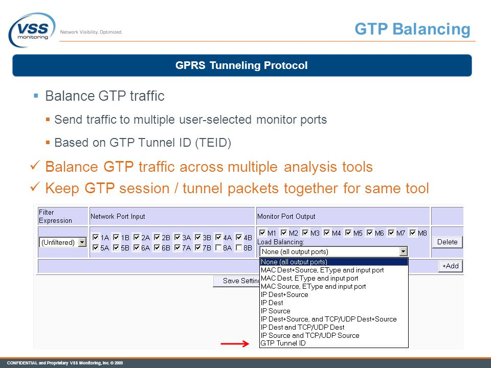 GPRS Tunneling Protocol