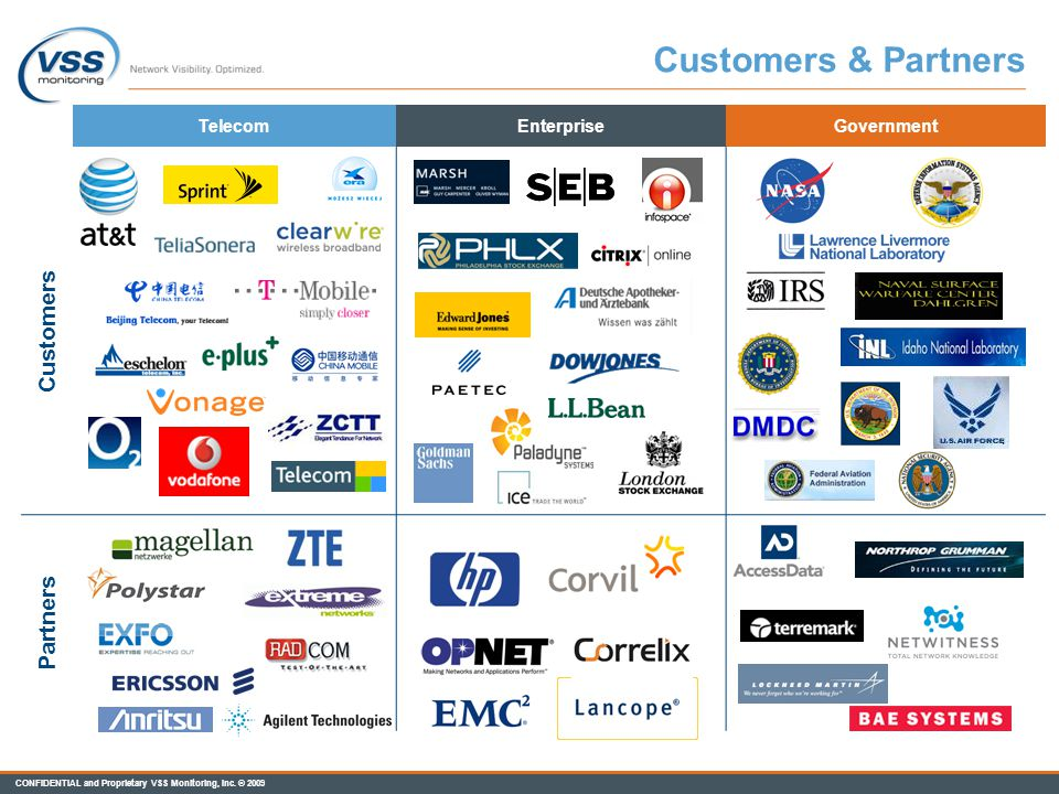 Customers & Partners Telecom Enterprise Government Customers Partners