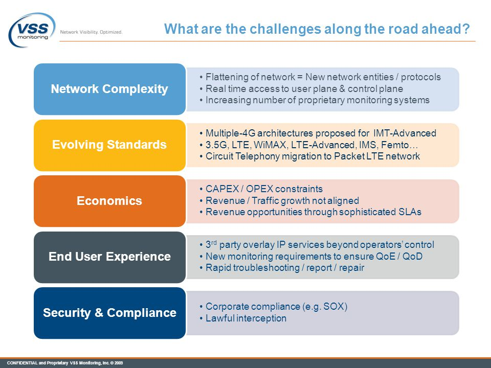 What are the challenges along the road ahead