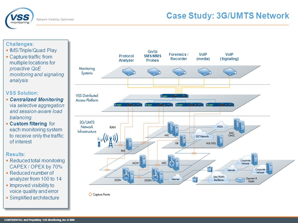 Case Study: 3G/UMTS Network
