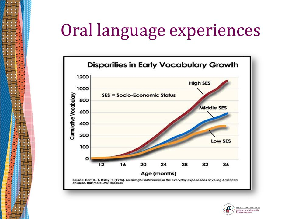 Oral language experiences