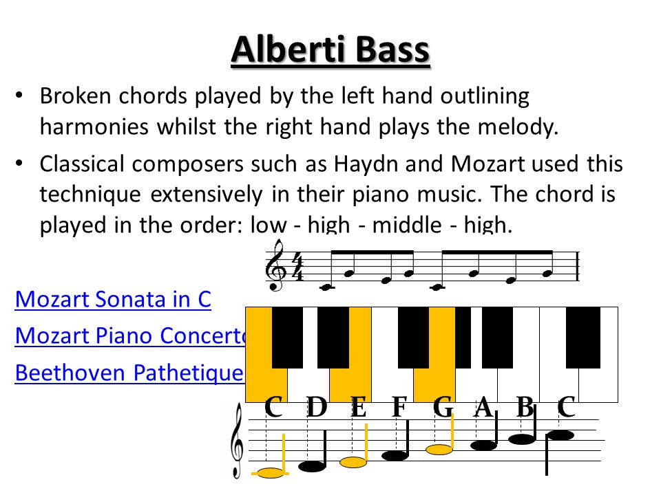 Alberti Bass Broken chords played by the left hand outlining harmonies whilst the right hand plays the melody.