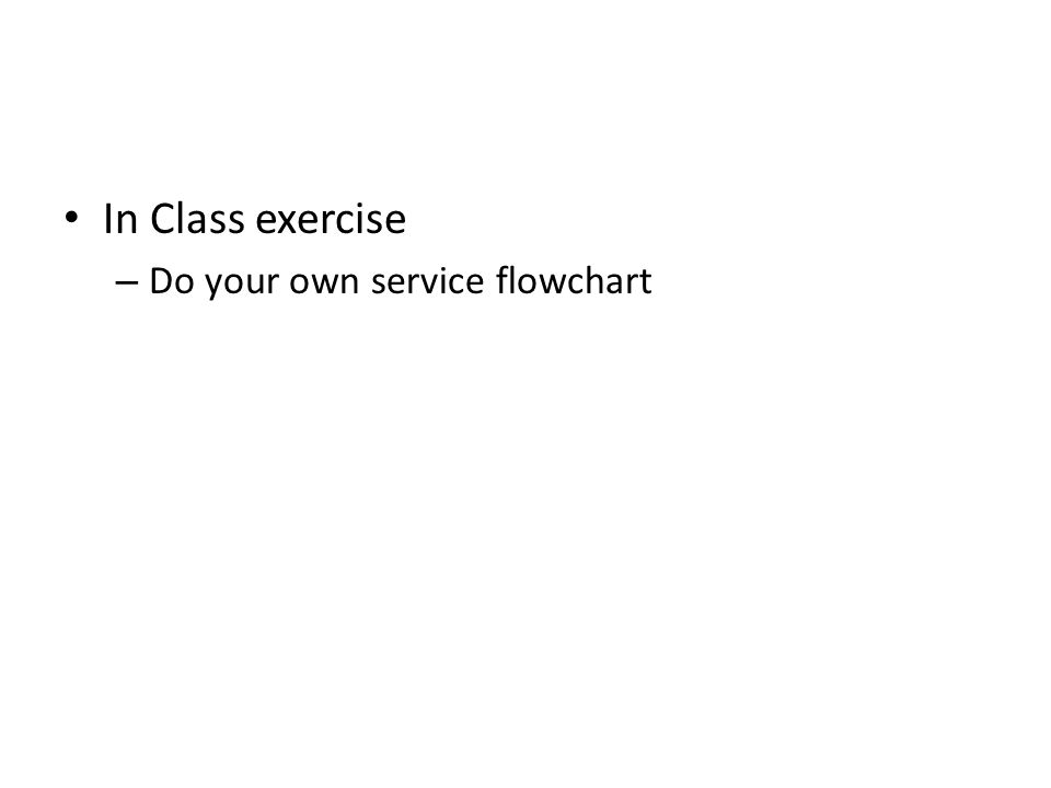 In Class exercise Do your own service flowchart