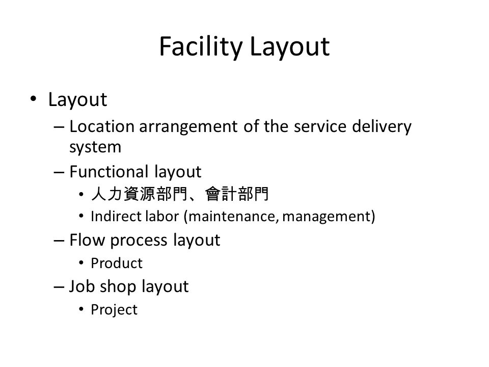 Facility Layout Layout