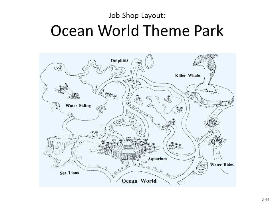 Job Shop Layout: Ocean World Theme Park