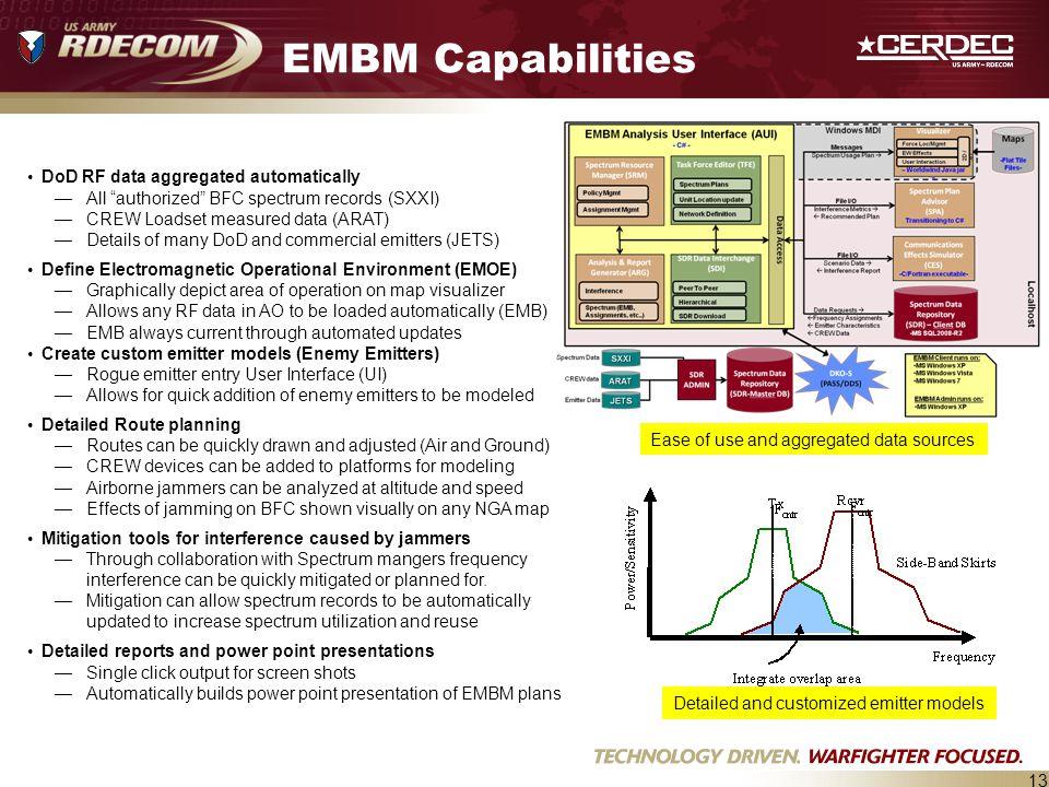 EMBM Capabilities DoD RF data aggregated automatically