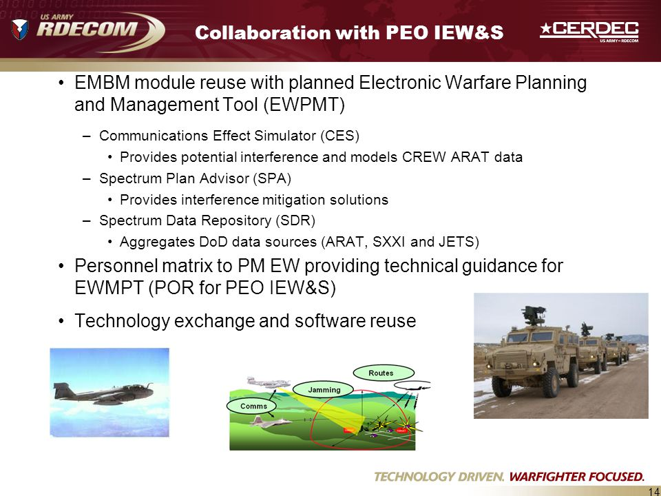 Collaboration with PEO IEW&S