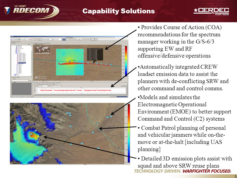 Capability Solutions