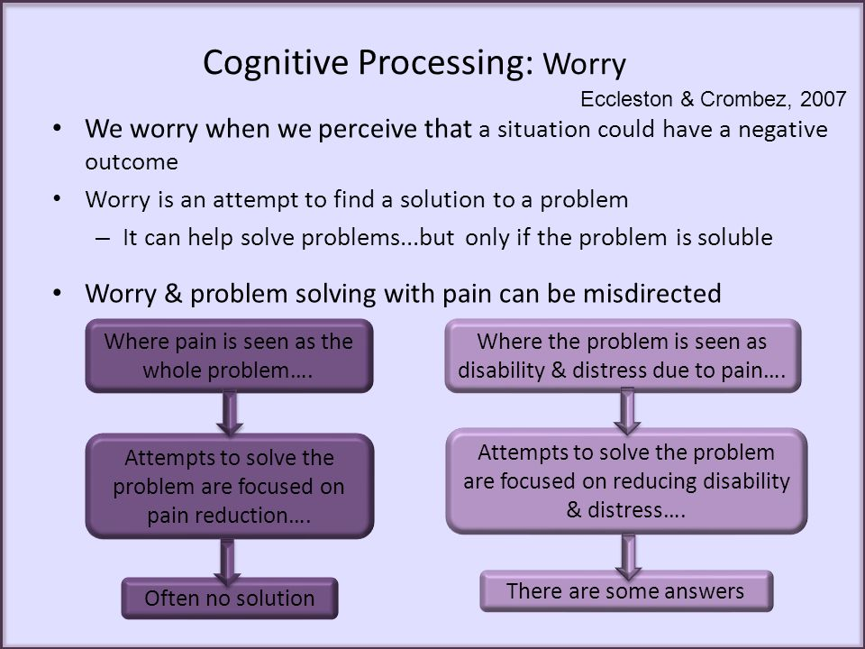 Cognitive Processing: Worry