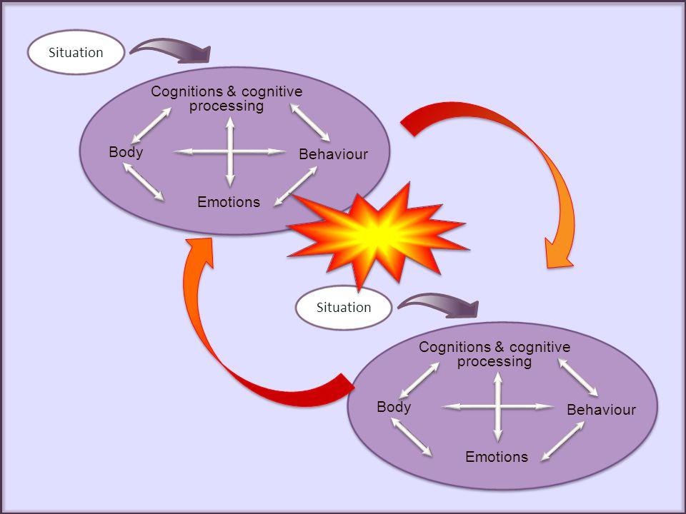 Cognitions & cognitive processing