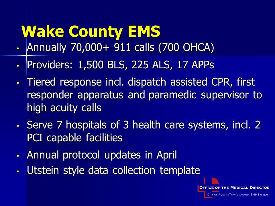 Wake County EMS Annually 70,000+ 911 calls (700 OHCA)