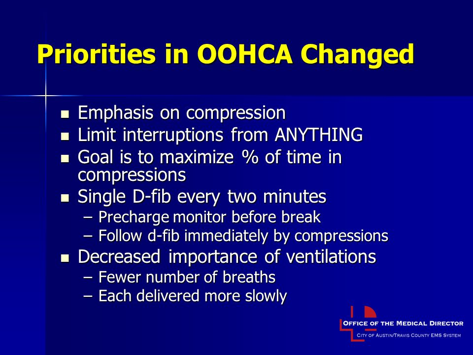 Priorities in OOHCA Changed