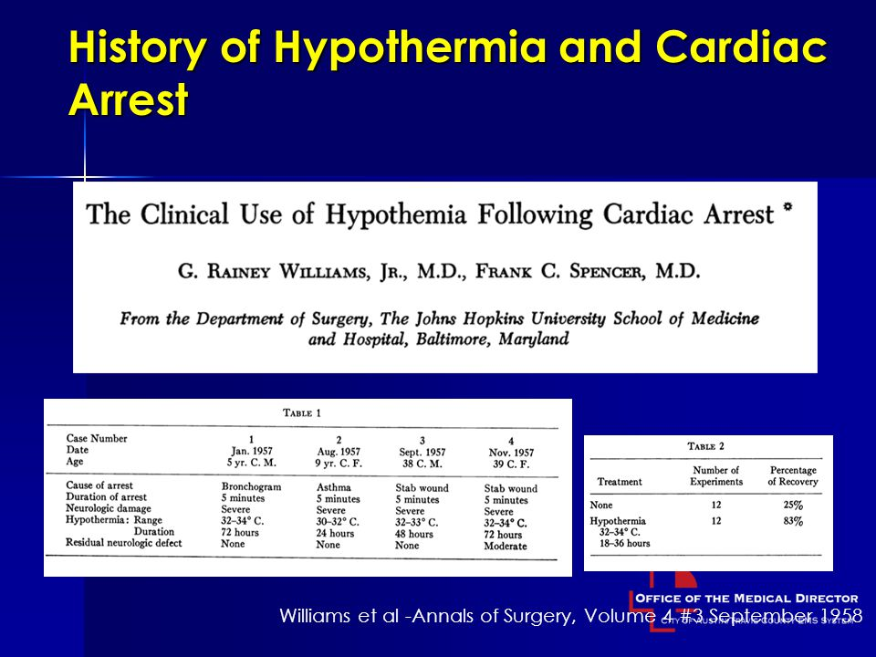 History of Hypothermia and Cardiac Arrest