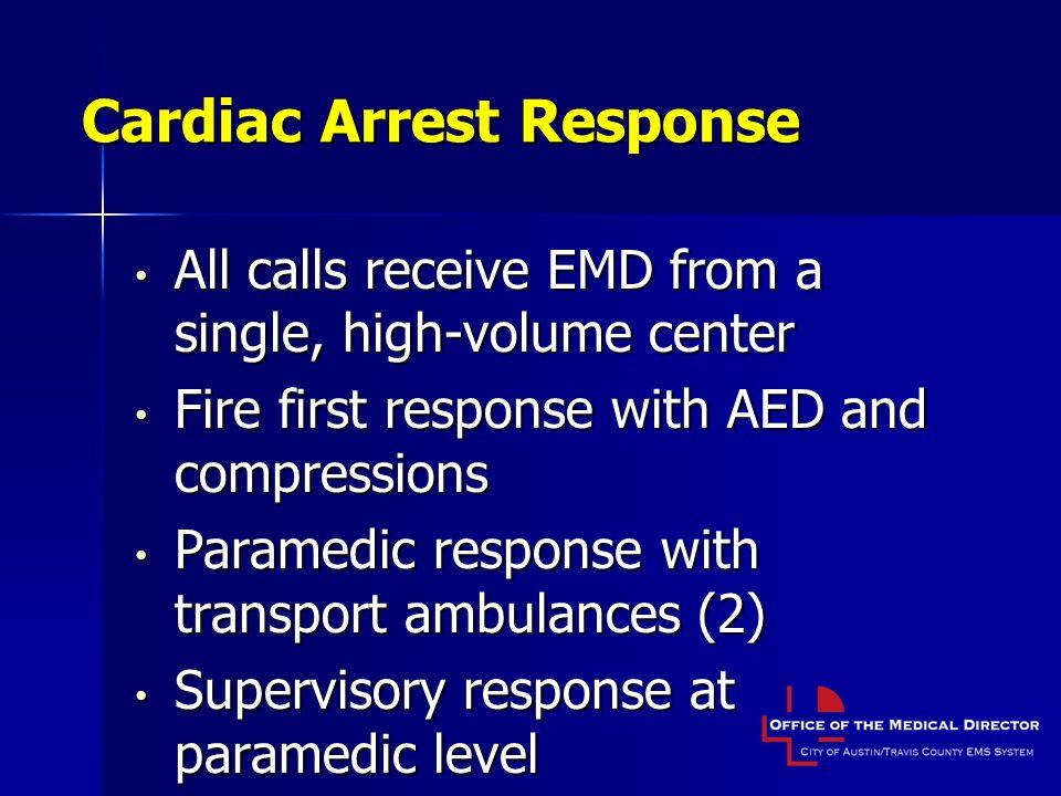 Cardiac Arrest Response