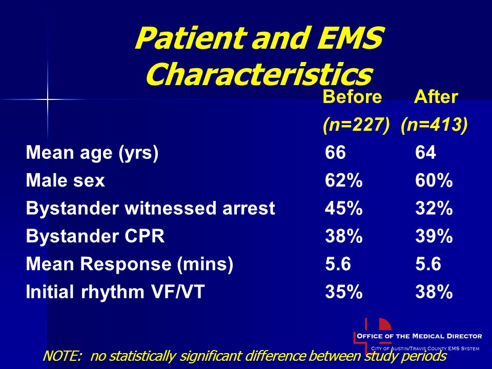 Patient and EMS Characteristics