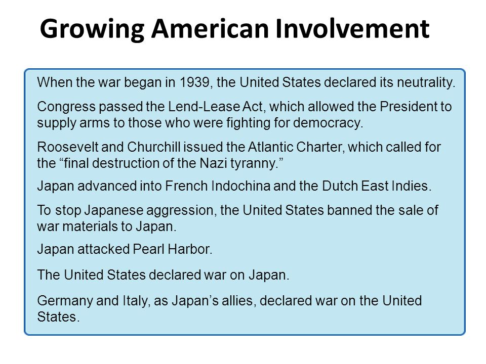 Growing American Involvement