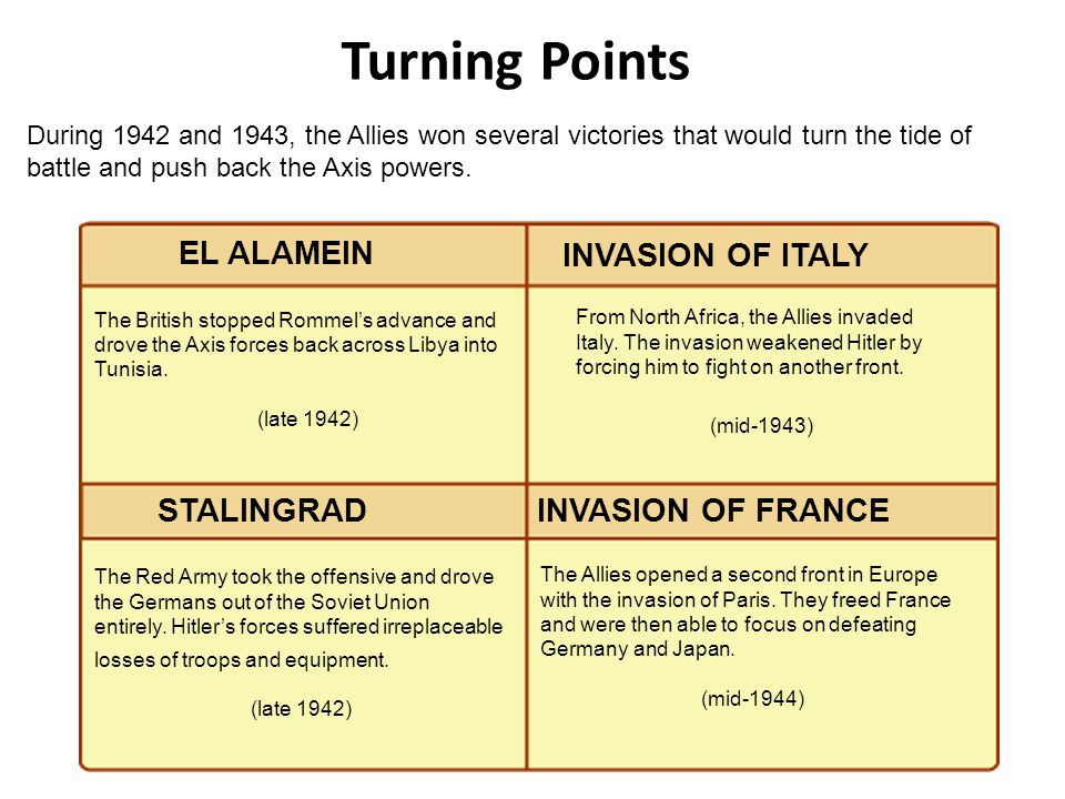 Turning Points EL ALAMEIN INVASION OF ITALY STALINGRAD