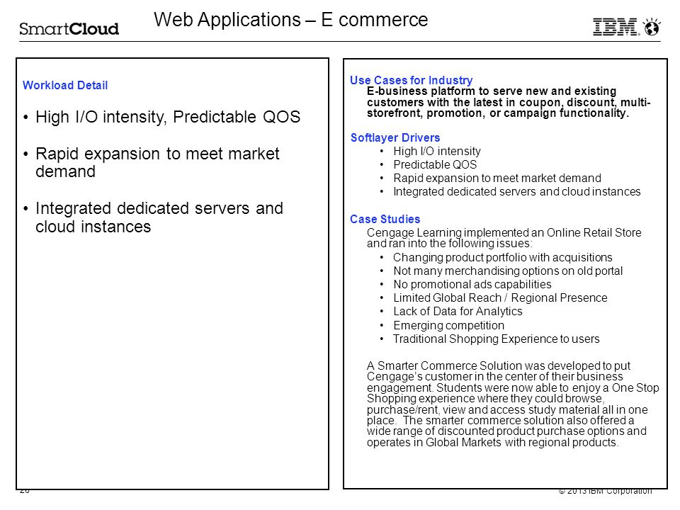 Web Applications – E commerce