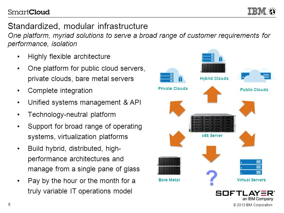 Standardized, modular infrastructure One platform, myriad solutions to serve a broad range of customer requirements for performance, isolation
