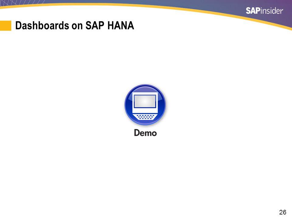 SAP Lumira — Visualizations and Interactive Development