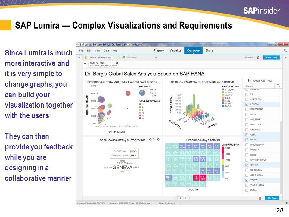 SAP Lumira — Getting Feedback