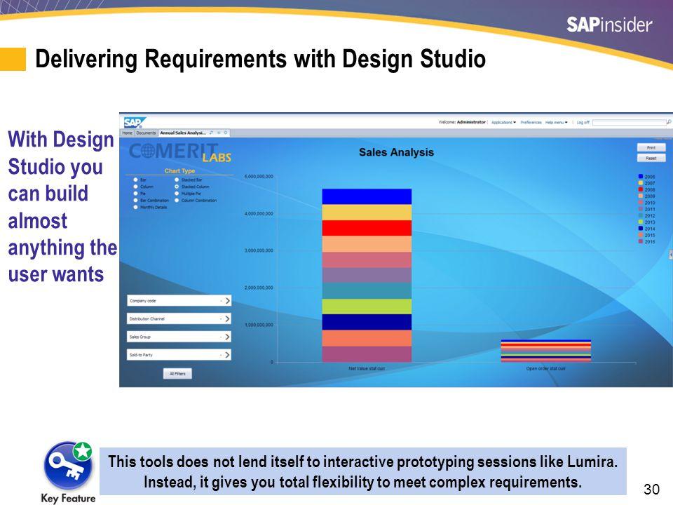 Design Studio — Standard Templates, Look, and Feel