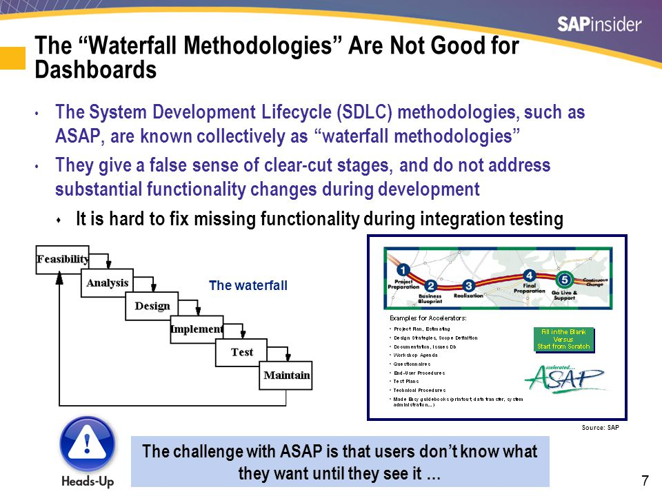 The ASAP Methodology Overview